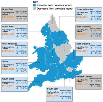 house prices uk