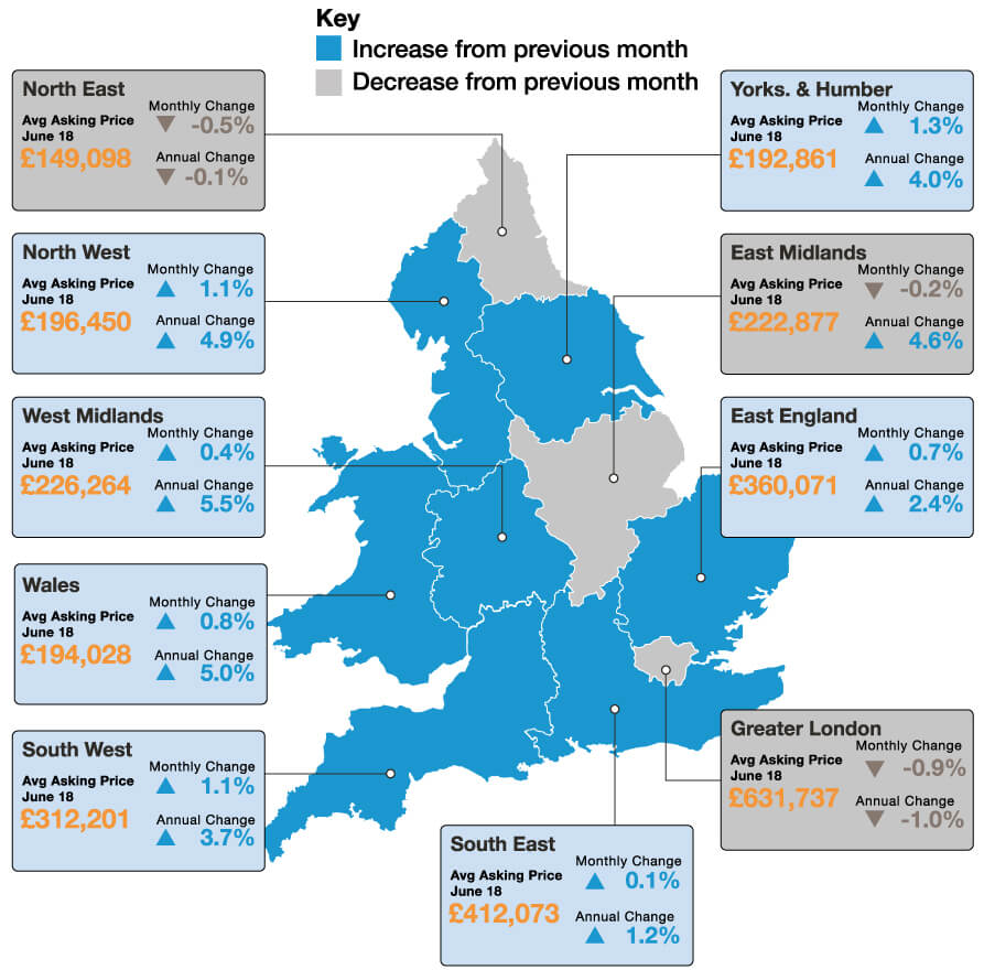 House Prices Uk In 2019 Expert Predictions National